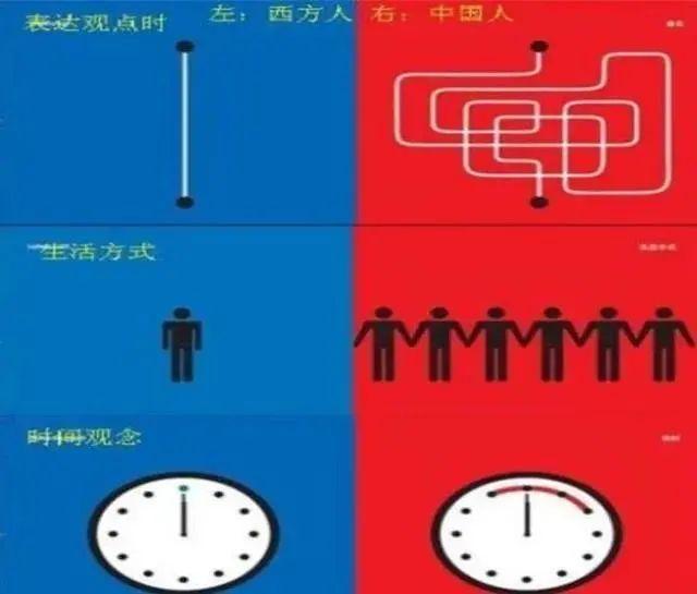 中国人看美国人 | How Americans Are Viewed By Chinese